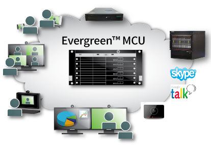Evergreen™ Video Solutions